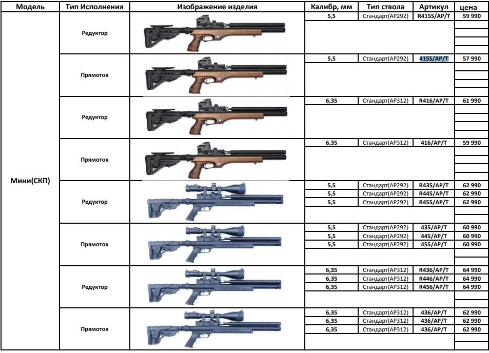 винтовка егерь цена